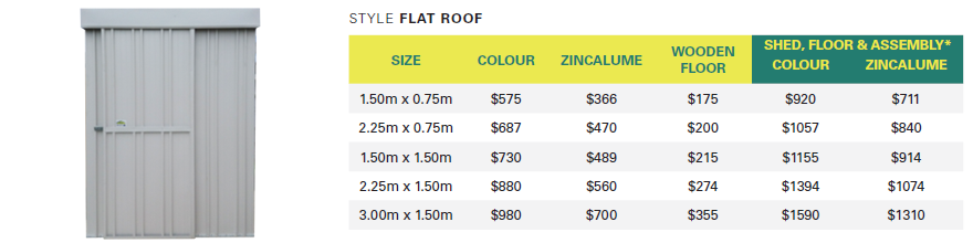 Flat roof price list.png