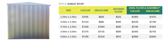 Gable roof price list